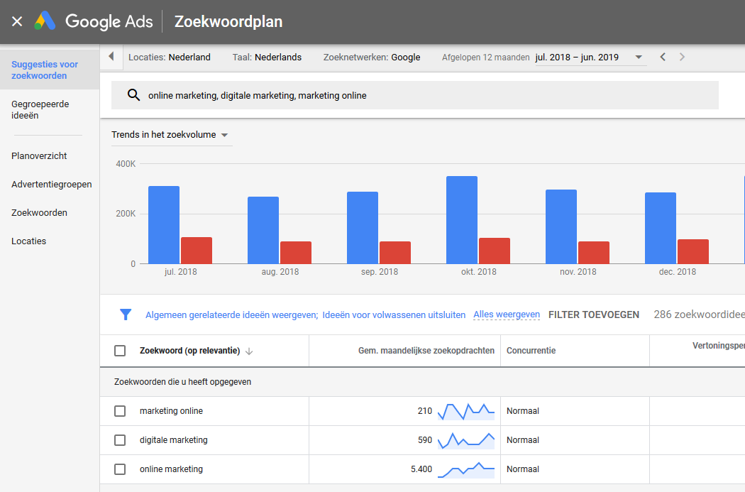 Google Keyword Planner in Google Ads voor Cornerstone content