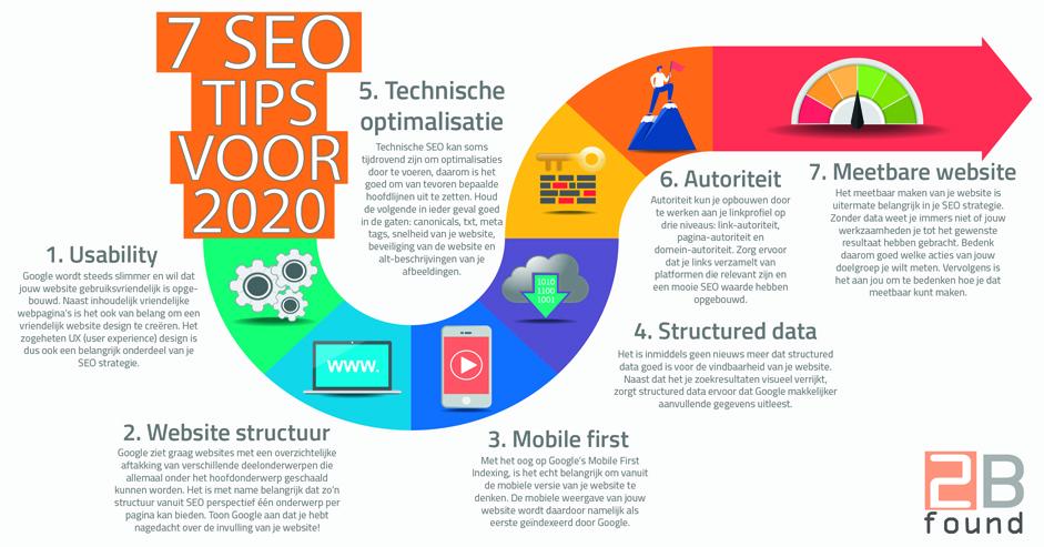 infographic 7 SEO tips 2020
