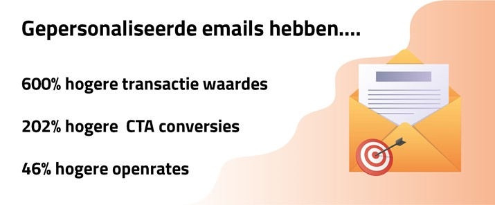 Marketing Automation hoofdfuncties