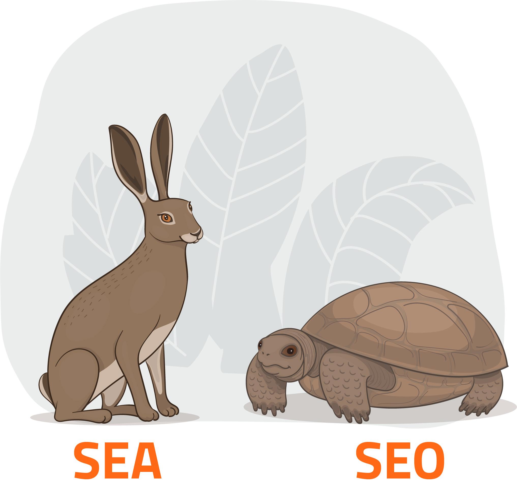 verschil SEA en SEO