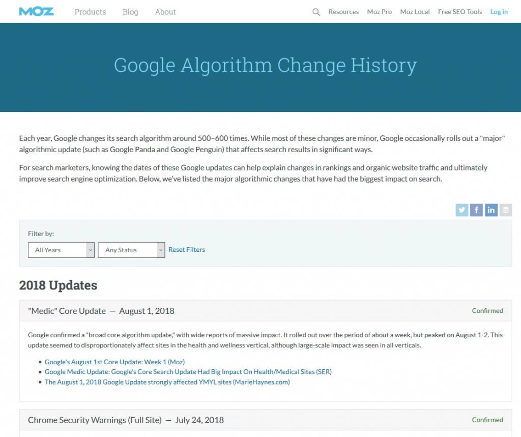 Update geschiedenis van Google