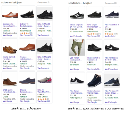 Google Shopping voorbeeld van zoektermen