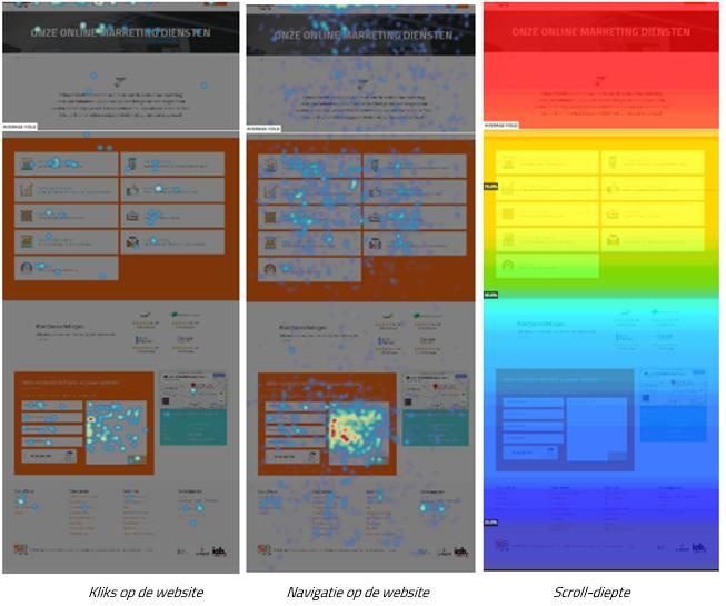 hotjar heatmaps tool voor conversie optimalisatie