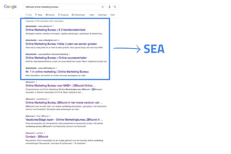 SEA (zoekmachine adverteren)
